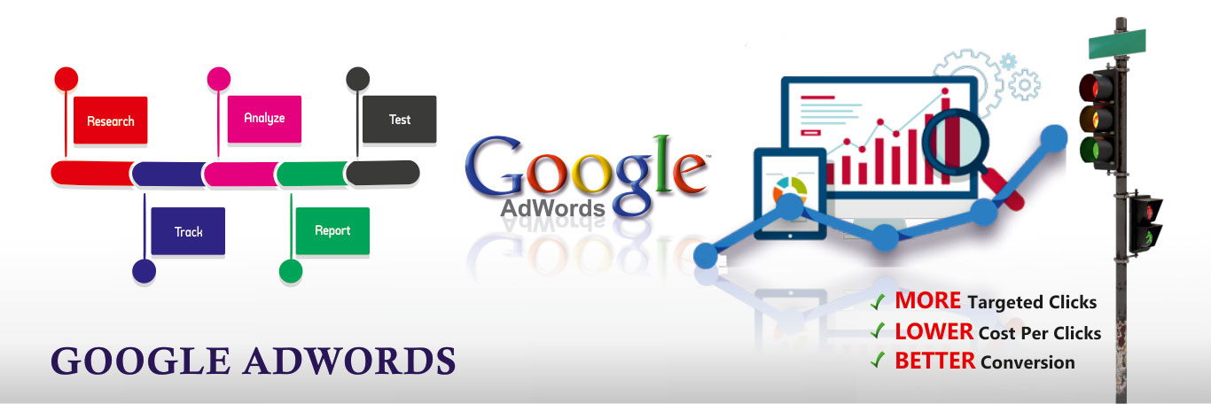Google Adwords Agency Mumbai